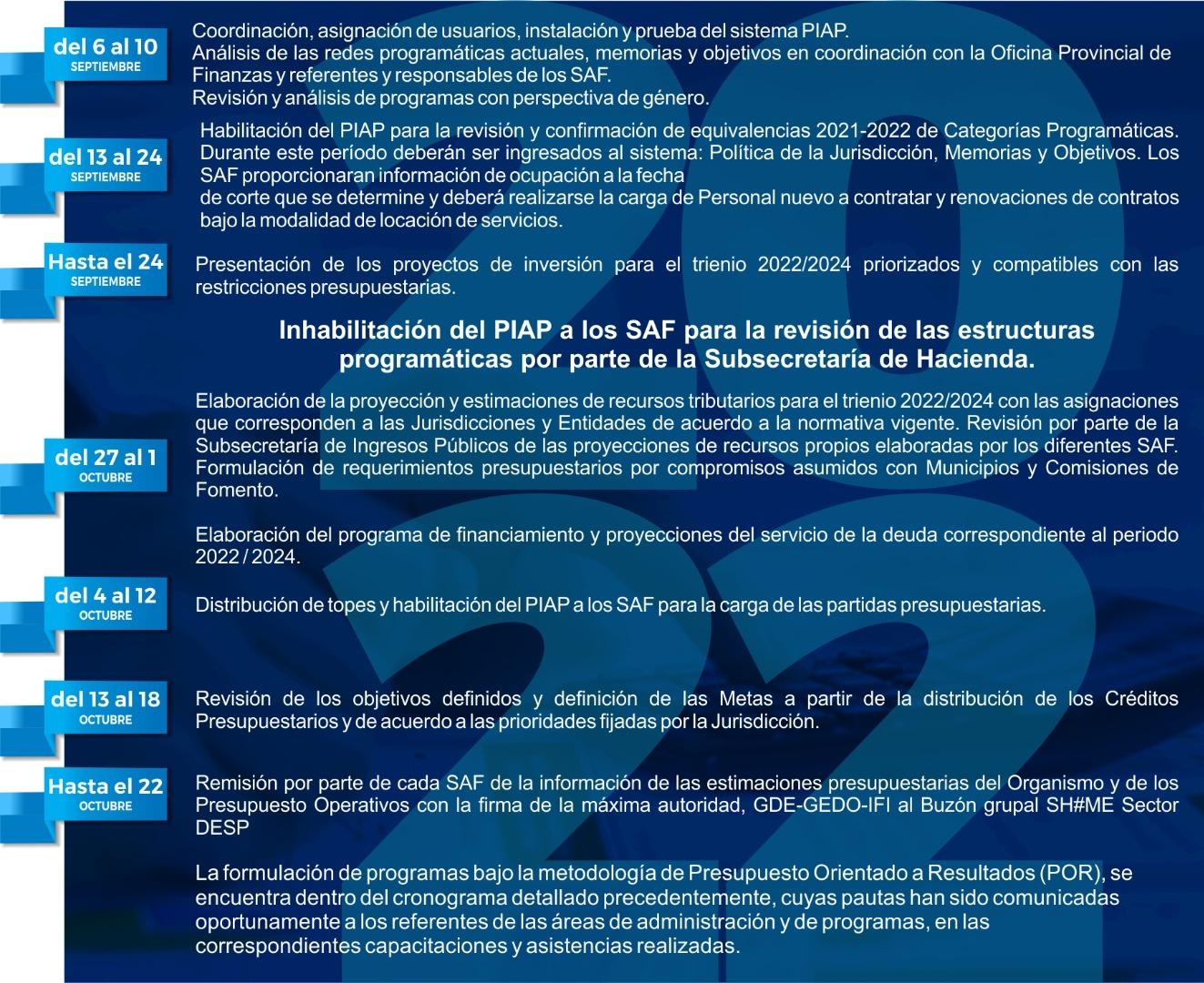 CRONOGRAMA DE ELABORACIÓN DE PRESUPUESTO 2022